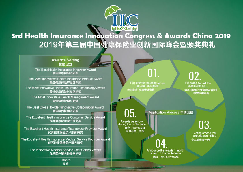 SZWGroup | 3rd Health Insurance Innovation Congress & Awards